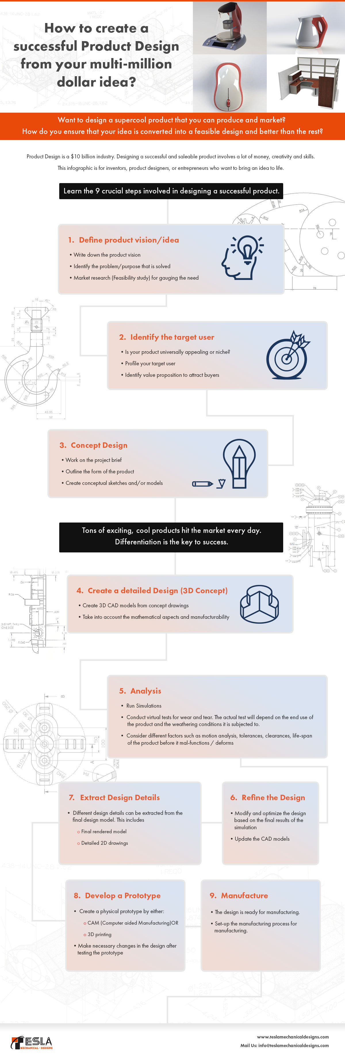 How to create a successful Product Design from your multi-million dollar idea?